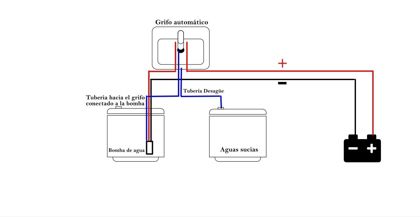 esquema conexión grifo camper